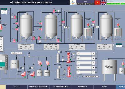SCADA for RO system 1 400x284 - 수처리, 화학 및 기계 전기 프로젝트
