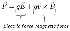 Lực từ F tác động lên hạt mang điện tích q gồm lực dòng điện tác động tĩnh lên hạt (qE) và lực từ tác động lên hạt q khi di chuyển vận tốc v trong từ trường B (qv x B)