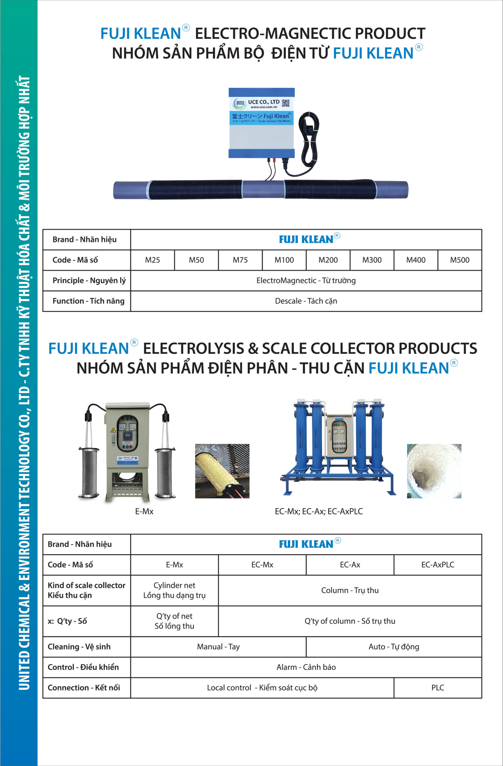 Thiết bị điện phân thu cặn bám FUJI KLEAN - Eseri có nhiều mã cho khách hàng dễ dàng lựa chọn