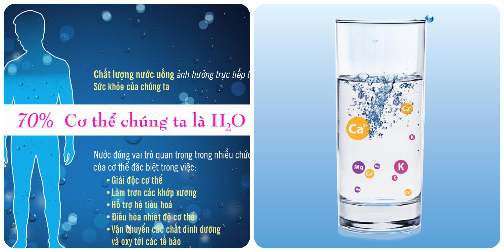 Chất lượng nước uống ảnh hưởng trực tiếp đến sức khỏe