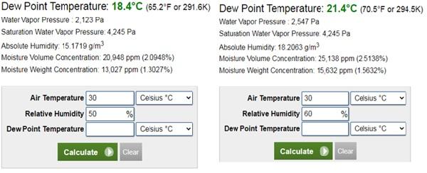 Nhiệt độ điểm sương tỷ lệ với độ ẩm tương đối RH, độ ẩm tương đối càng cao thì dễ thu được nước