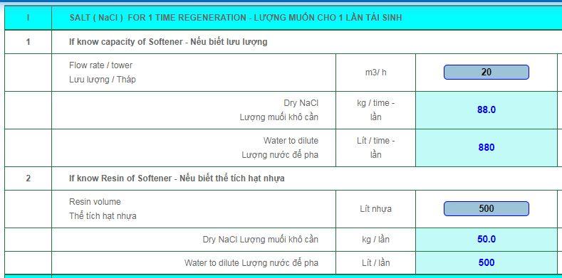 Dry salt quantity for one time regeneration