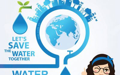 Recycle waste water for cooling tower, watering golf course and other purposes