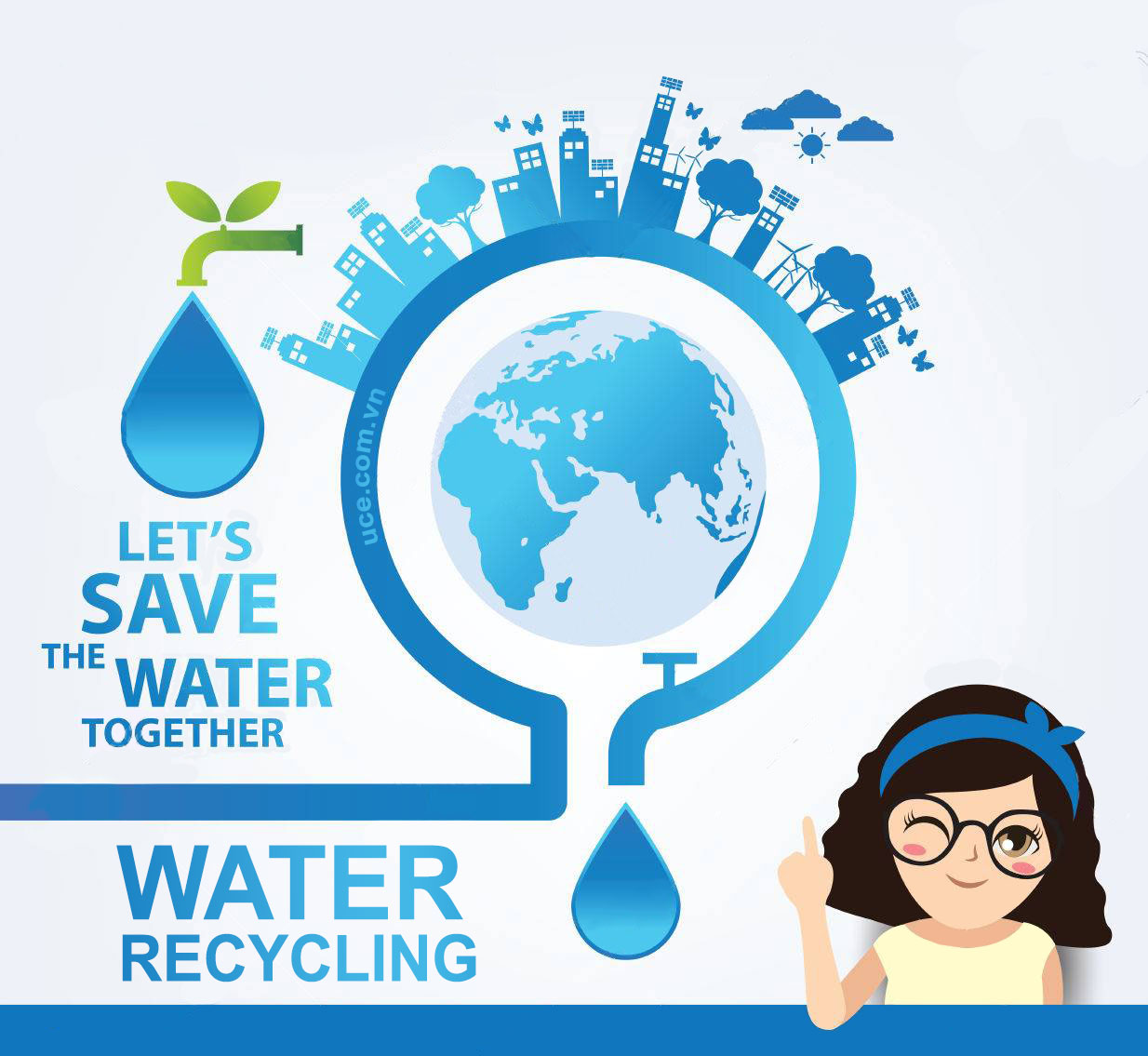 recycling-waste-water-is-being-widely-applied